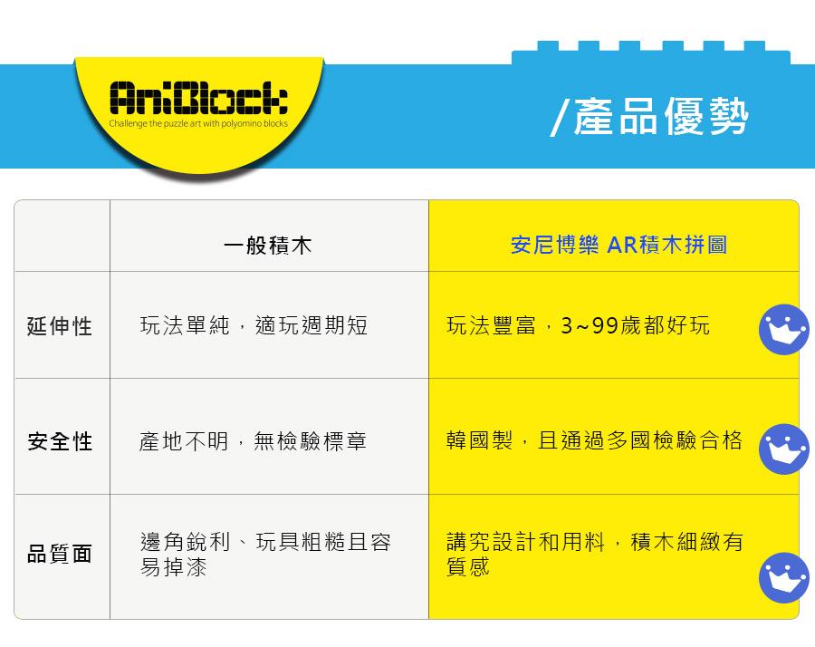 AniBlock安尼博樂 AR積木拼圖產品優勢:較一般積木更多玩法,是用年齡層廣,適合全家同樂的益智桌遊